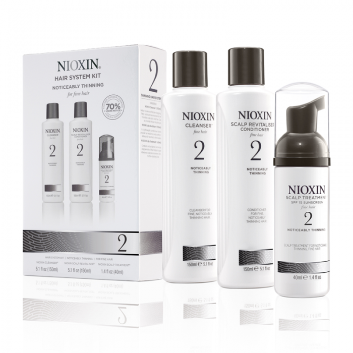 nioxin-three-part-system-kit-2